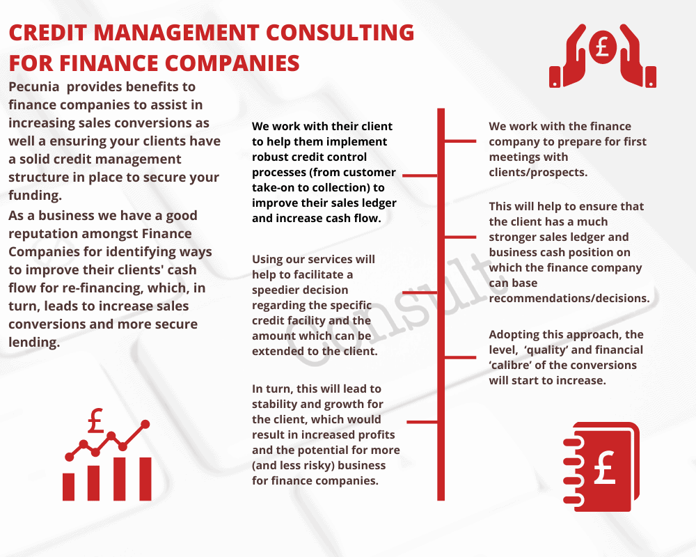 Credit Management Consulting