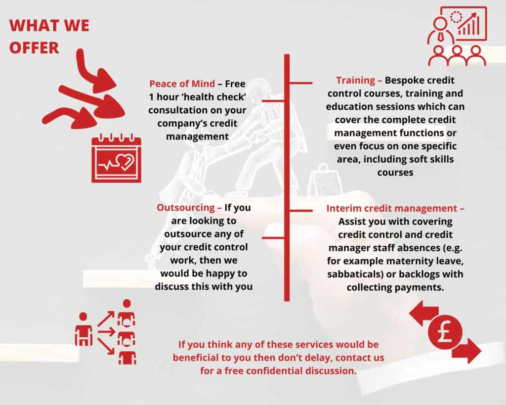 Credit Management Consulting, Credit control courses